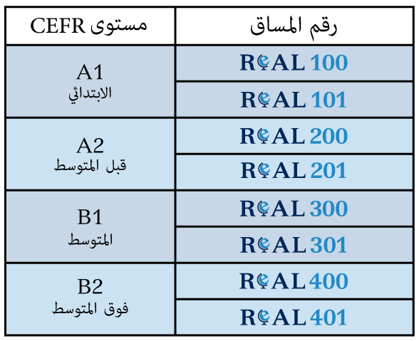 REAL Courses Chart Arabic